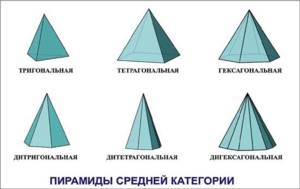 Forms.medium-symmetric.pyramid.png